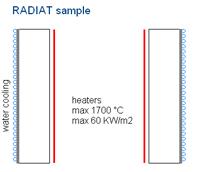 Radiat application sample 2